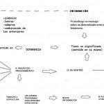 INFORMATICA: DATOS E INFORMACIÓN de Adriana Rivero